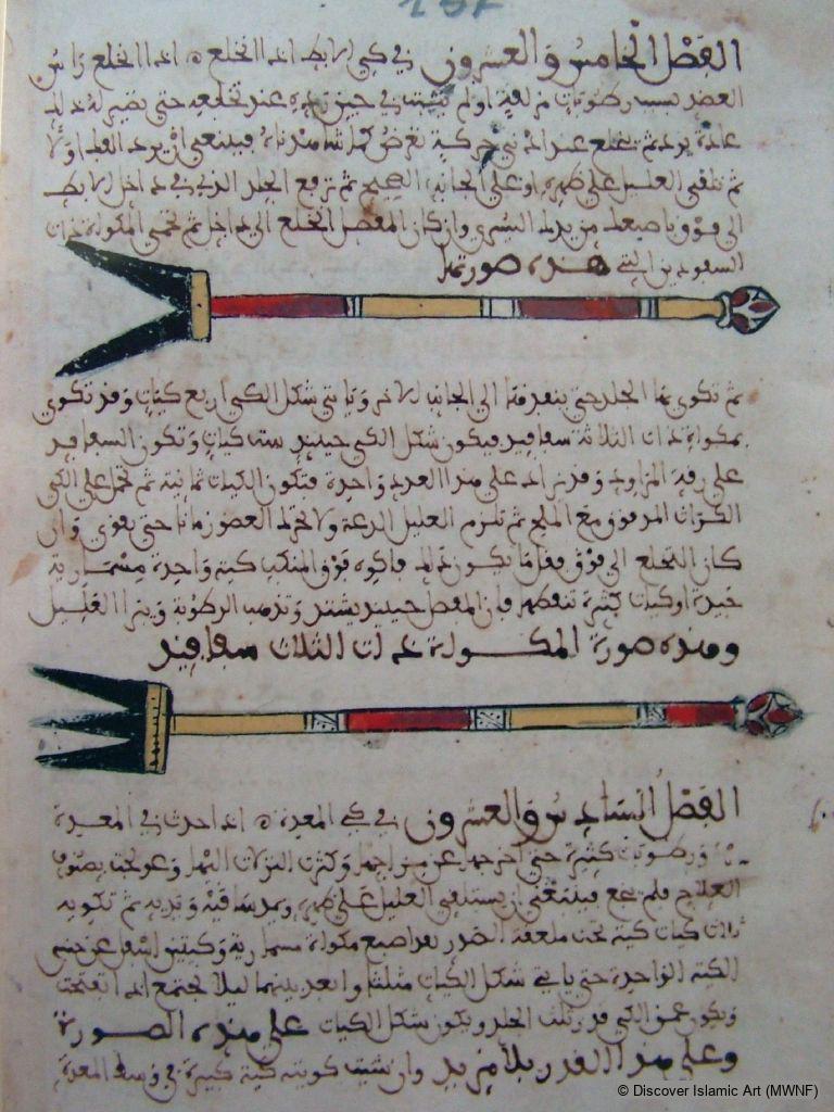 Kitab Al Tasrif Pdf